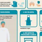 Ejército de Nicaragua te recuerda las medidas básicas para prevenir la COVID-19